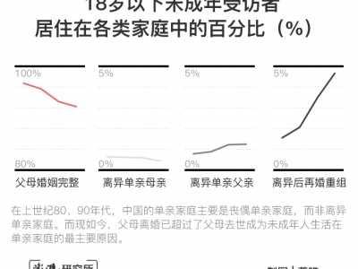 单亲家庭孩子的特点 离异家庭中的孩子②中国单亲家庭的特征